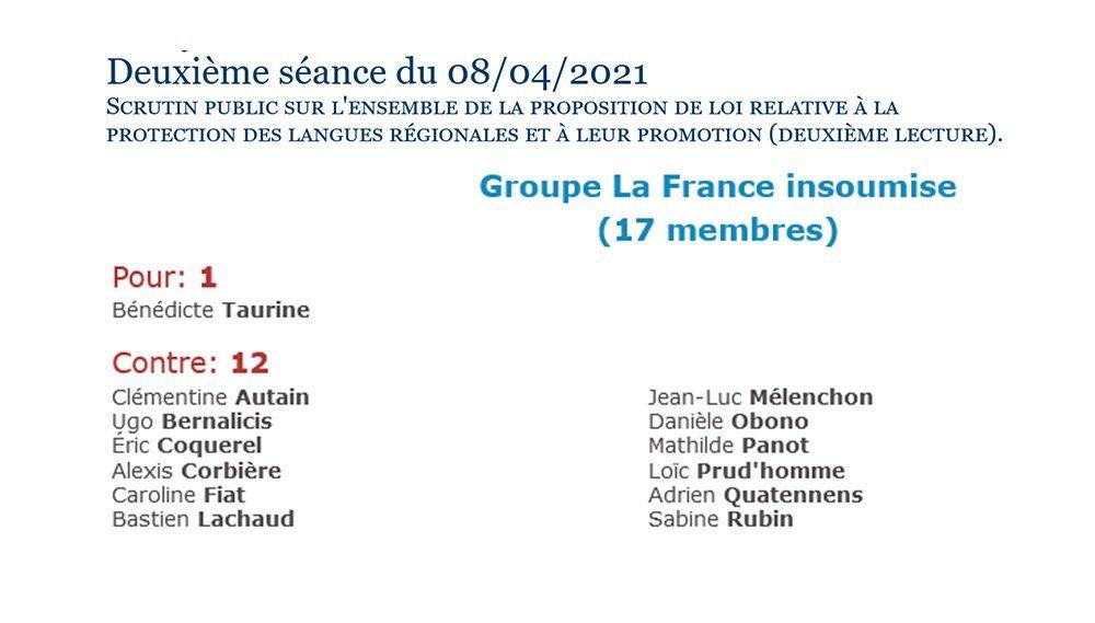 La France Insoumise langue bretonne